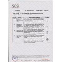 Synergy Sports Co.,Ltd Certifications