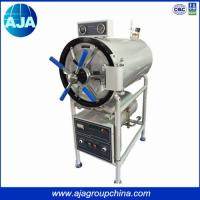 Hot Selling Horizontal Cylindrical Pressure Steam Autoclave Machine