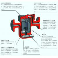 Quality Inverted Bucket Steam Traps wholesale