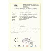 DOROAD INDUSTRIAL COMPANY LIMITED Certifications