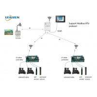 China 2-Station Wireless Valve Controller 2km Remote Control Solenoid Latching Valve ON-OFF on sale