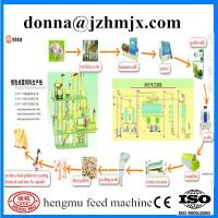 Quality Ring die poultry feed pellet production line/feed pellet production line with CE approved wholesale