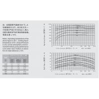 China Durable Paper Industry Liquid Ring Vacuum Pump 18.5 - 30 Kw Long Service Life on sale