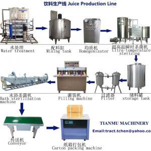 Quality juice production line wholesale