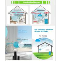 China Intelligent Indoor Ozone Air Freshening Systems With ​Automatic Air Sterilizer on sale