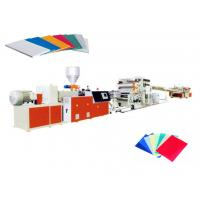 China High Efficiency Plastic Sheet Extrusion Line / PE Sheet Production Line on sale