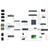 Quality Newest CE 4D theater lighting control system , Multimedia Control System used in different field wholesale