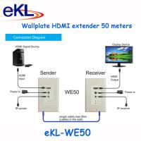 China wallplates hdmi extender 50 meters 1080P with IR Control on sale