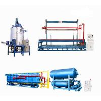 China automatic polyfoam panels production line from China on sale