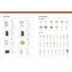 Quality door lock /lock bady wholesale