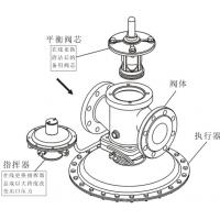 Quality Constant Working High Pressure Gas Regulator Safety High Performance wholesale