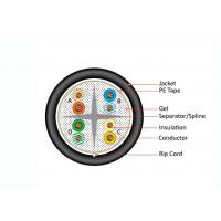 Cat6 UTP Cable Outdoor Direct Burial Gel Filled Ethernet Lan Cable, Twisted Pair network cable