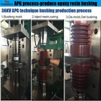 Quality best selling automatic injection moulding apg machine for high voltage instrument transformer wholesale