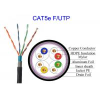 China Mouse-proof Outdoor Cat5e F/UTP Copper Lan Cable Conductor 24 AWG Pass Fluke 100 m Test on sale