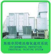 Quality environmental protection industrial painting system wholesale