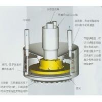 Buy cheap Muller sand mill series from wholesalers