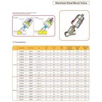 Buy cheap Liquid Valves valve from wholesalers