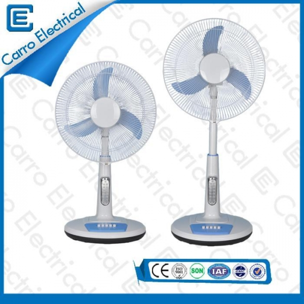 Dc Electric Fan : Cheap new product electric v inch dc motor