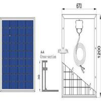 Cheap 90-95W 17.6V Poly Solar Panel for sale