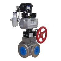 Quality BV340 Four Way Ball Valve (T or L Type) wholesale