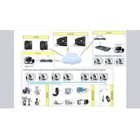 Tonfus Material Easy Networking Systems