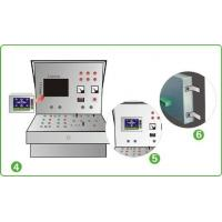 Quality Main Equipment Circuit remote control system wholesale