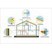 Thermal Insulation Series Passive House
