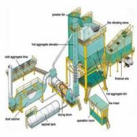 Quality Batch Type Mobile Asphalt Mixing Machinery wholesale