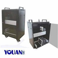 Quality Electronic education equipment & auxiliary equipment wholesale