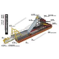 China Bucket chain jet suction gold dredger on sale