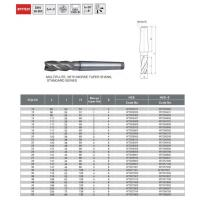 China End Mills Index DIN845 Taper Shank End Mills WTFTE01 on sale