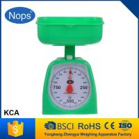 kitchen scale rating images - kitchen scale rating
