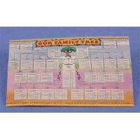 Quality OUR FAMILY TREE POSTER CAR1731 wholesale