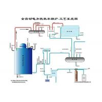 Cheap Electric Hot Water Boiler for sale