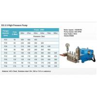 Quality BS2-S BS2-S High pressure pump wholesale