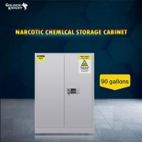 Buy cheap TOXIC CHEMICAL STORAGE CABINET 90Gal from wholesalers