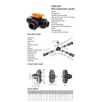 China PVC VALVE pvc three way ball valve on sale