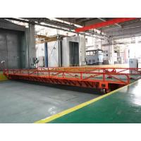 Cheap Coating production line for sale
