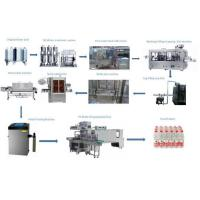 Quality Water Bottle Line View wholesale